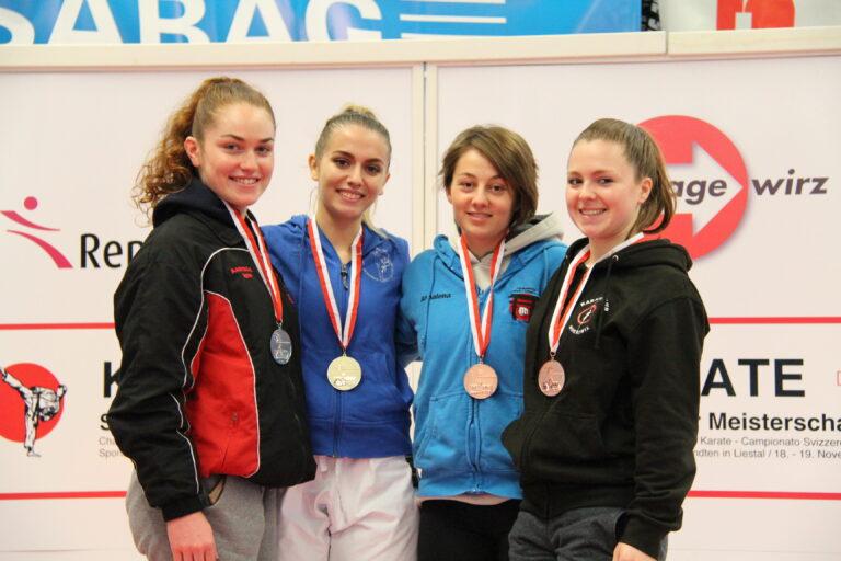 Schweizermeisterschaften 2017 Liestal